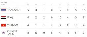 ทีมชาติไทย อิรัก1